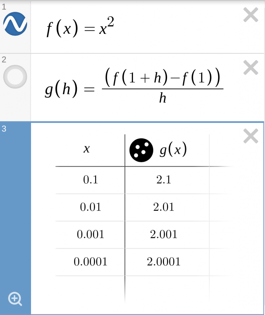 approximating the slope at x=1 using a graph and a hint of calculus