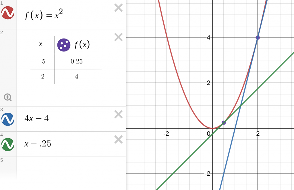 image showcasing a use for calculus